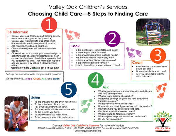 Choosing Childcare Infograph